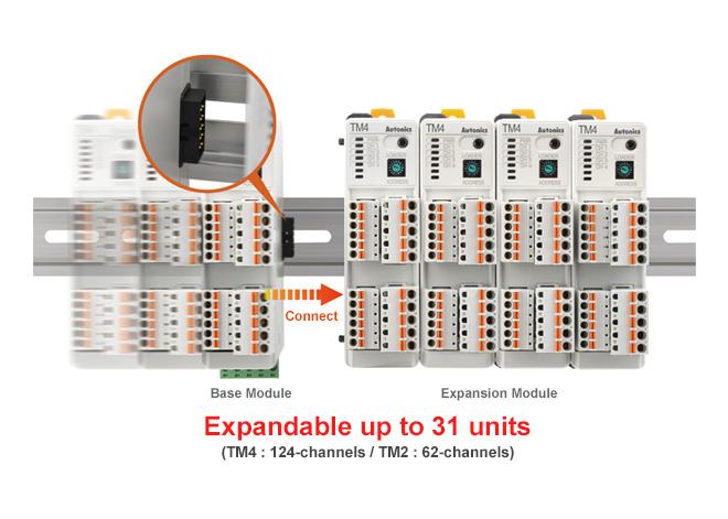 Expandable up to 31 units (TM4 : 124-channels / TM2 : 62-channels)