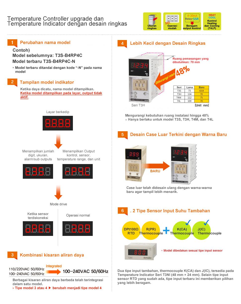 Temperature Controller upgrade dan Temperature Indicator dengan desain ringkas - See below for details