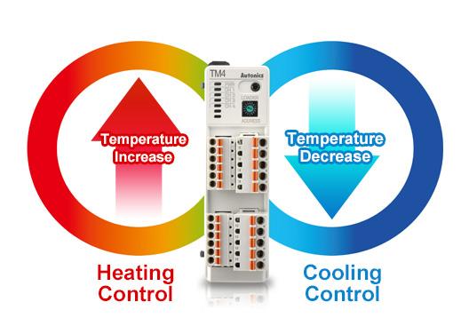 Temperature Increase: Heating Control, Temperature Decrease: Cooling Control