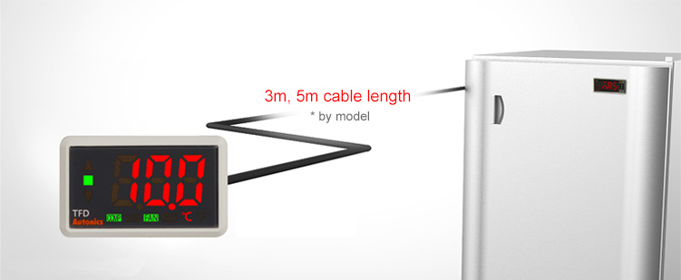 3m, 5m cable length ※ by model
