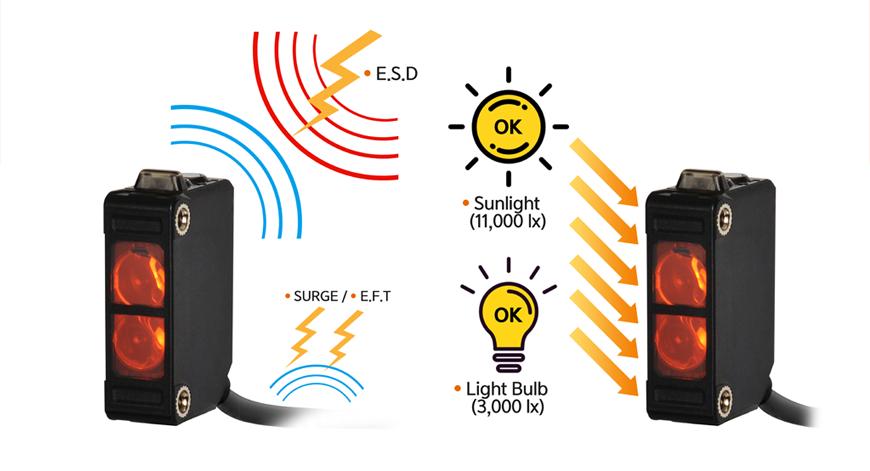 E.S.D, Sunlight(11,000 lx), SURGE/E.F.T, Light Bulb(3,000 lx)