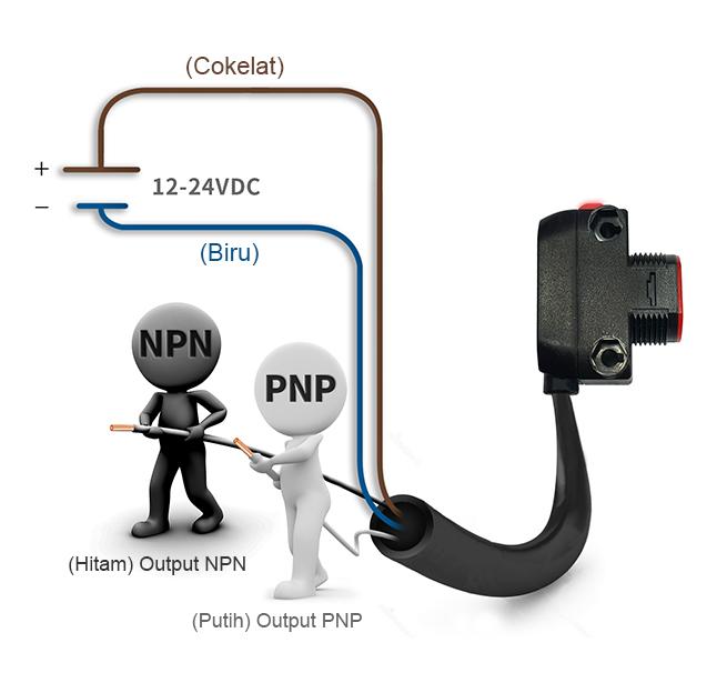 (Hitam) Output NPN, (Putih) Output PNP