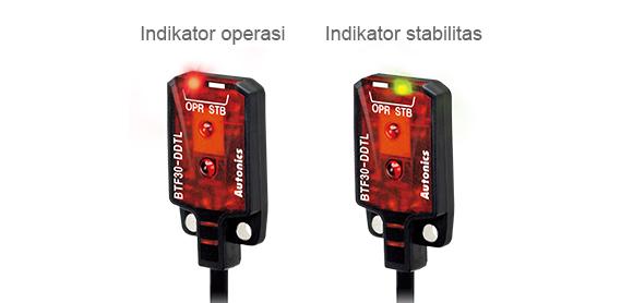 Indikator operasi, Indikator stabilitas