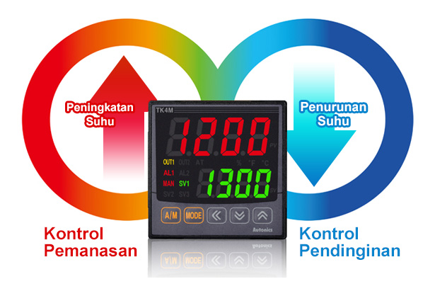 Kontrol Heating & Cooling Simultan