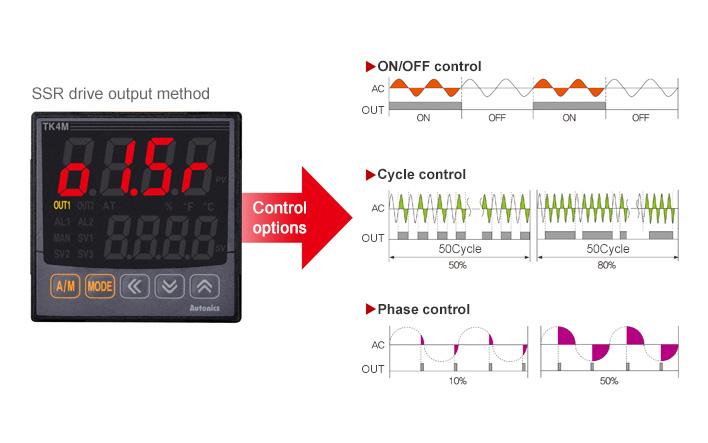 Pilihan Kontrol Output SSR Drive (Fungsi SSRP)