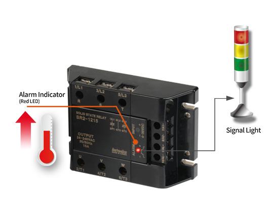 Alarm Indicator(Red LED), Signal Light