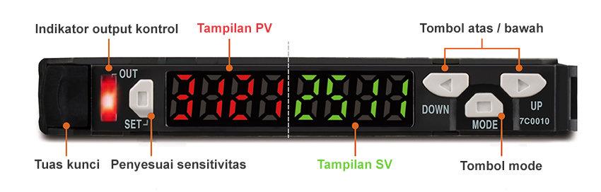Indikator output kontrol, Tampilan PV, Tombol atas/bawah, Tuas kunci, Penyesuai sensitivitas, Tampilan SV, Tombol mode