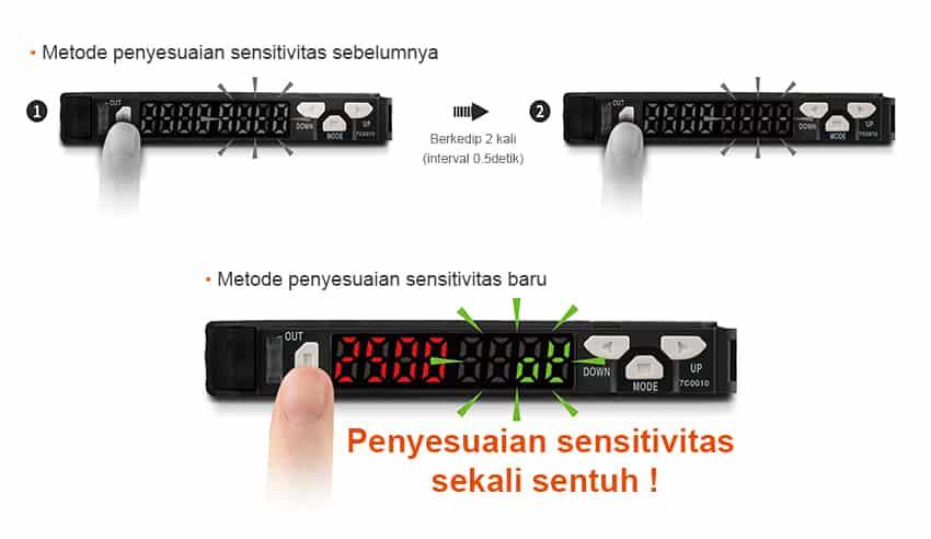 Metode penyesuaian sensitivitas sebelumnya : Berkedip 2 kali (interval 0.5detik), Metode penyesuaian sensitivitas baru : Penyesuaian sensitivitas sekali sentuh !